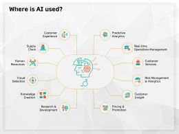 Where Is AI Used Customer Services M637 Ppt Powerpoint Presentation Styles Smartart