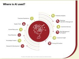 Where Is AI Used Fraud Detection M612 Ppt Powerpoint Presentation Icon Aids