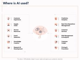 Where Is AI Used Insight Creation Ppt Powerpoint Presentation Example