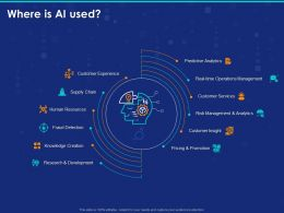 Where Is AI Used Ppt Powerpoint Presentation Inspiration Visual Aids