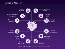 Where Is Ai Used Predictive Analytics Ppt Powerpoint Presentation File Microsoft