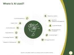 Where Is AI Used Supply Chain M586 Ppt Powerpoint Presentation Outline Graphics Tutorials