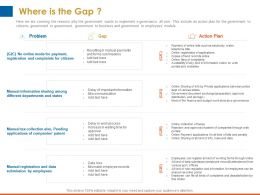 Where Is The Gap Complaints Citizens Ppt Powerpoint Presentation Designs Download