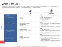 Where Is The Gap Electronic Government Processes Ppt Introduction
