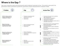 Where Is The Gap File All Kinds Ppt Powerpoint Presentation Outline Background Image