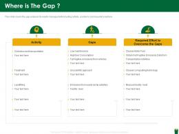 Where Is The Gap Hazardous Waste Management Ppt Rules