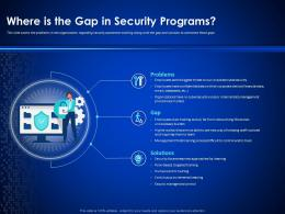 Where Is The Gap In Security Programs Enterprise Cyber Security Ppt Sample