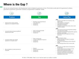 Where Is The Gap Time For Approval Ppt Powerpoint Presentation Summary Graphics