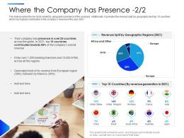 Where The Company Has Presence Across Equity Secondaries Pitch Deck Ppt Formats