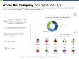 Where The Company Has Presence Generated Pitch Deck Raise Funding Post IPO Market Ppt Grid