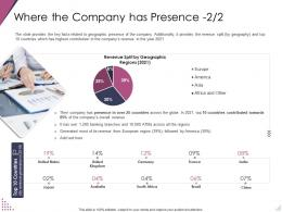 Where The Company Has Presence Geographic Pitch Deck For After Market Investment Ppt Formats