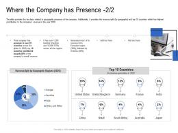 Where The Company Has Presence Geographic Regions Pitch Deck To Raise Funding From Spot Market Ppt Icons