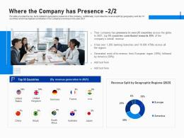 Where The Company Has Presence Globe Investment Fundraising Post IPO Market Ppt Grid