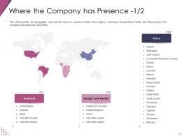 Where The Company Has Presence Pitch Deck For After Market Investment Ppt Rules