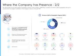 Where The Company Has Presence Revenue Raise Funds After Market Investment Ppt Aids