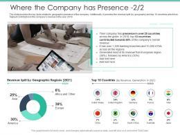 Where The Company Has Presence Split Spot Market Ppt Infographics