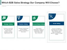 Which B2b Sales Strategy Our Company Will Choose Account Ppt Show Background Designs