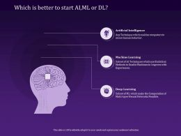 Which Is Better To Start AI ML Or DL Experiences Powerpoint Presentation Topics