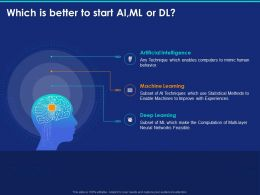 Which Is Better To Start AI ML Or DL Ppt Powerpoint Presentation Inspiration