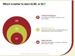 Which Is Better To Start AIML Or DL Enables Ppt Powerpoint Presentation Ideas Inspiration