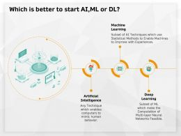 Which Is Better To Start AIML Or DL Neural Ppt Powerpoint Presentation Styles Skills