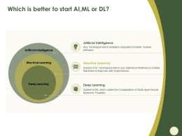 Which Is Better To Start AIML Or DL Subset Ppt Powerpoint Presentation Gallery Icon