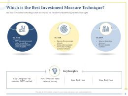 Which Is The Best Investment Measure Technique Time Value Ppt Powerpoint Backgrounds