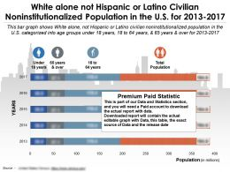 White Alone Not Hispanic Or Latino Civilian Noninstitutionalized Population In The Us For 2013-2017