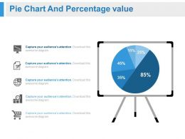 White Board With Pie Chart And Percentage Powerpoint Slides