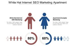 White Hat Internet Seo Marketing Apartment Complex Marketing Cpb