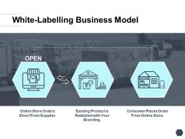 White Labelling Business Model Product Ppt Powerpoint Presentation Diagrams