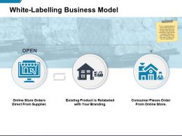White Labelling Business Model Supplier Ppt Powerpoint Presentation Ideas Microsoft