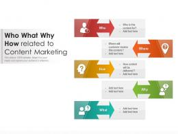 Who What Why How Related To Content Marketing