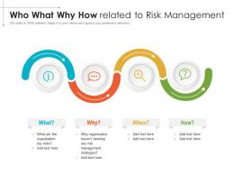 Who What Why How Related To Risk Management