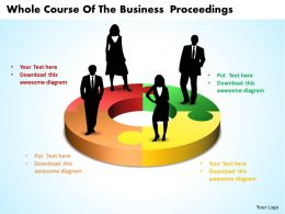 Whole Course Of The Business Proceedings Powerpoint Templates ppt presentation slides 812