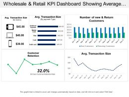 Wholesale And Retail Kpi Dashboard Showing Average Transaction Size And Customer Retention
