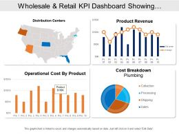 Wholesale And Retail Kpi Dashboard Showing Distribution Centers Product Revenue