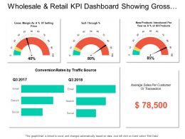 Wholesale And Retail Kpi Dashboard Showing Gross Margin As A Percentage Of Selling Price