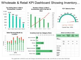 Wholesale And Retail Kpi Dashboard Showing Inventory Level By Category Sales Revenue Month
