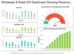 Wholesale And Retail Kpi Dashboard Showing Revenue Operating Costs Net Profit