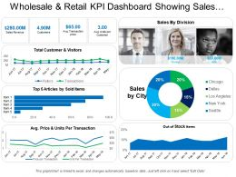 Wholesale And Retail Kpi Dashboard Showing Sales Revenue Customers And Out Of Stock Items