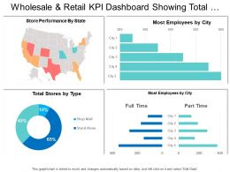 wholesale_and_retail_kpi_dashboard_showing_total_stores_by_type_employee_turnover_by_city_Slide01