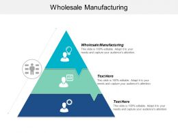 Wholesale Manufacturing Ppt Powerpoint Presentation Icon Graphics Pictures Cpb