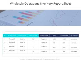 Wholesale Operations Inventory Report Sheet