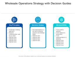 Wholesale Operations Strategy With Decision Guides