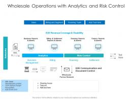 Wholesale Operations With Analytics And Risk Control