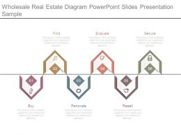 Wholesale Real Estate Diagram Powerpoint Slides Presentation Sample
