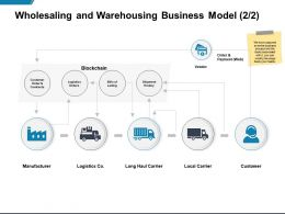 Wholesaling And Warehousing Business Model Blockchain Powerpoint Presentation Example