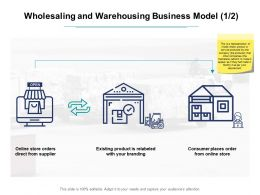 Wholesaling And Warehousing Business Model Existing Ppt Show Deck