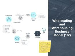 Wholesaling And Warehousing Business Model Marketing Ppt Powerpoint Presentation Styles